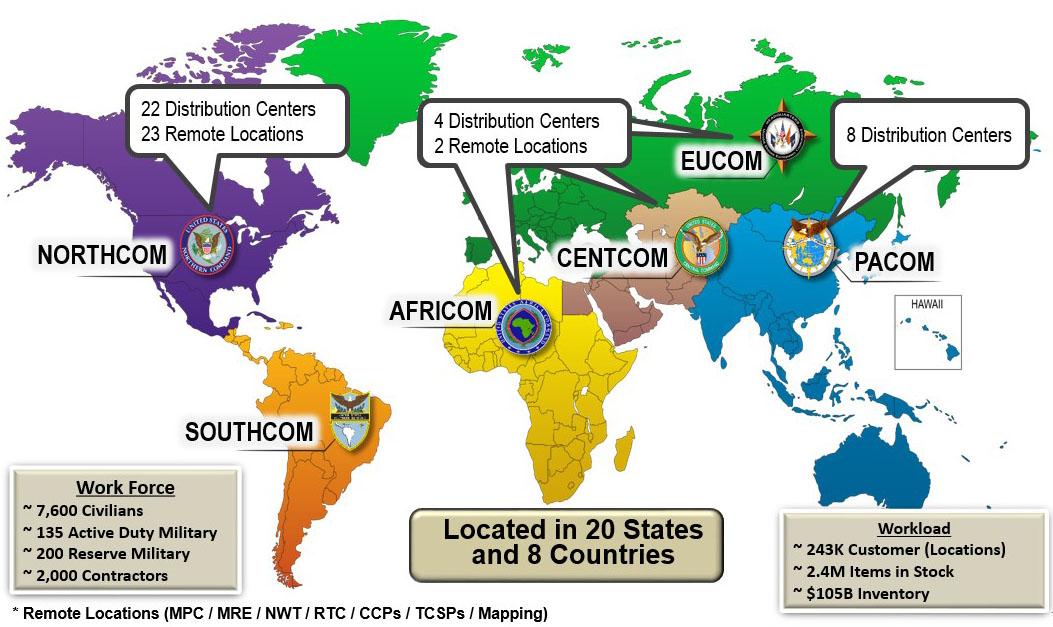DLA Distribution Centers