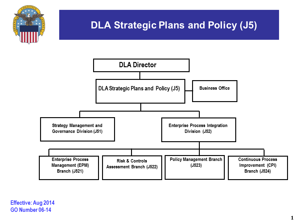 About Strategic Plans And Policy J5