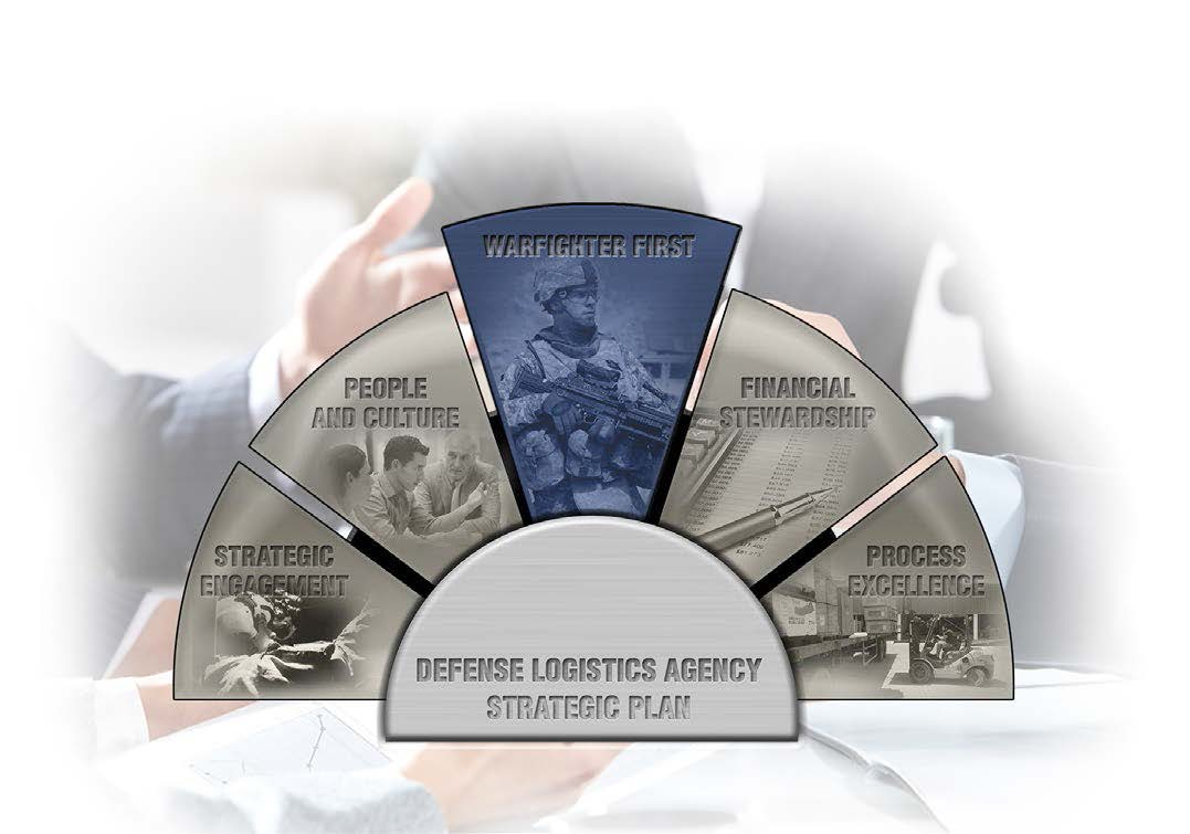 DLA Strategic Plan: Strategic Engagement, People and Culture, Warfighter First, Finacial Stewardship, and Process Excellence