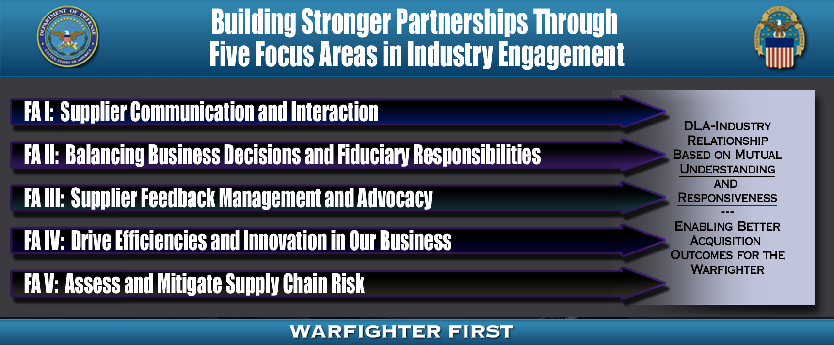 Each Industry Engagement Focus Area is listed