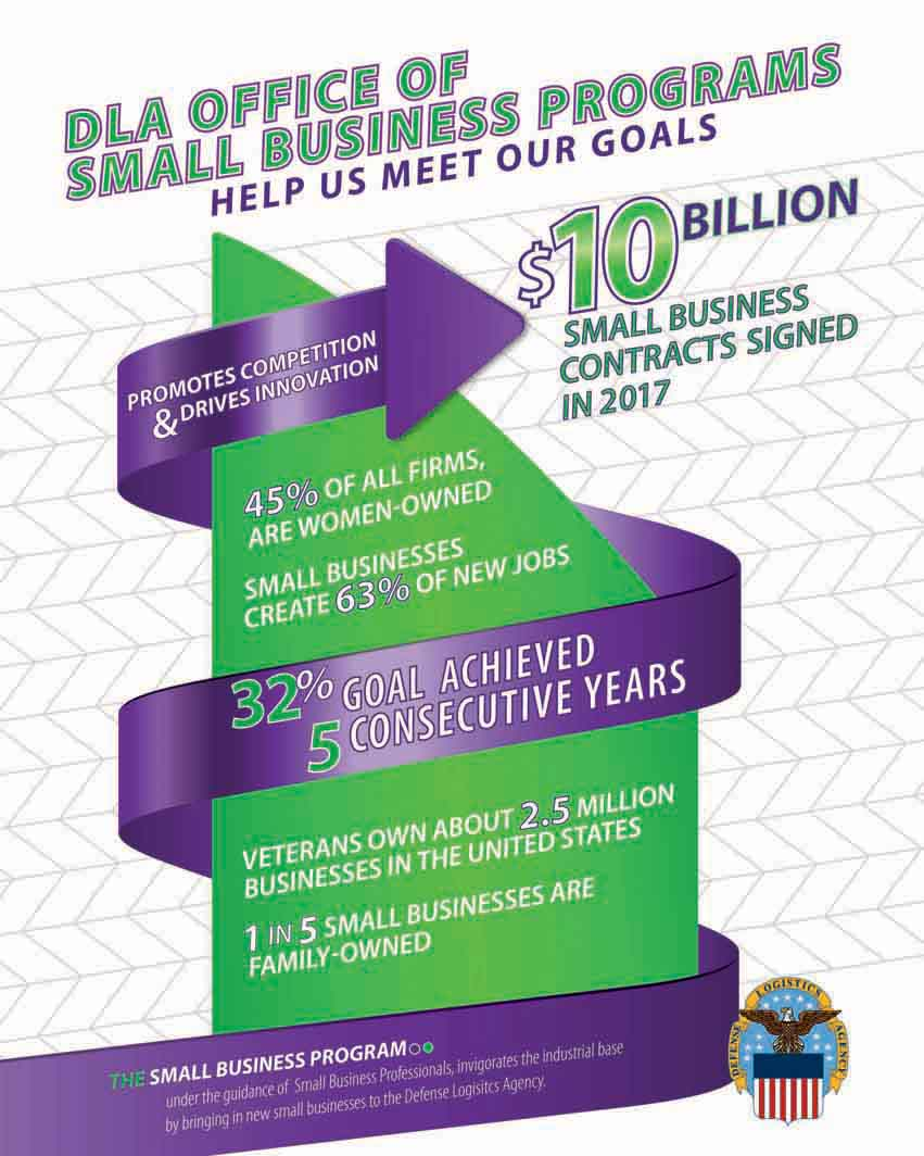 Small Business goals poster