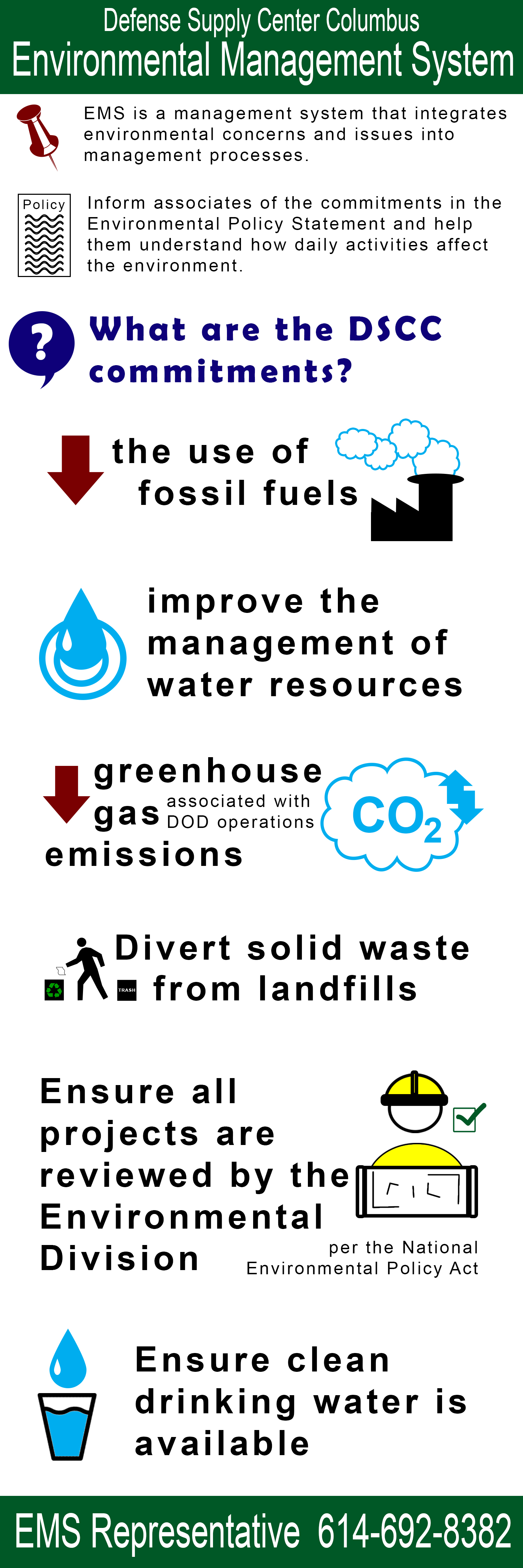 Environmental Management System Infographic