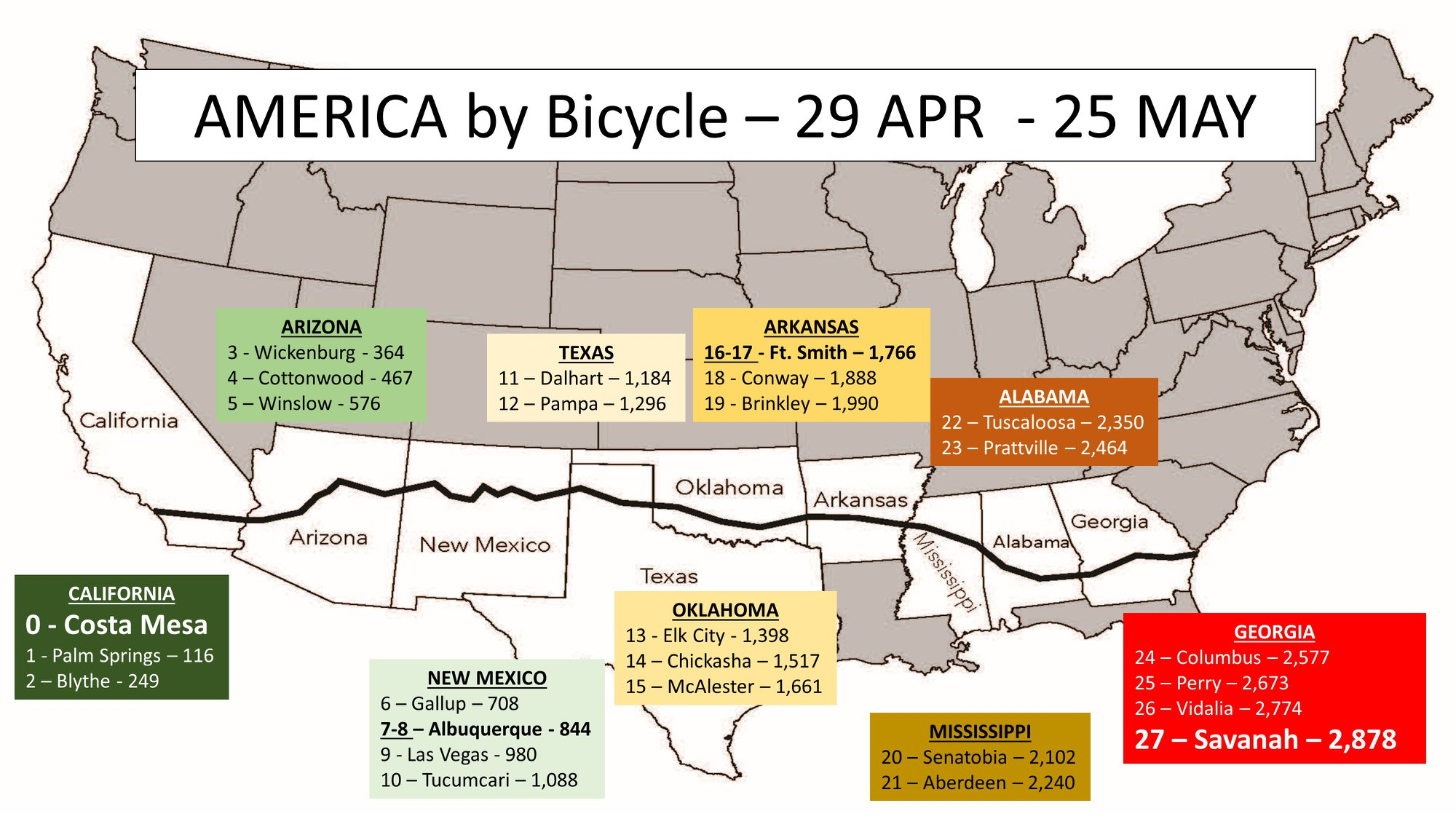 America by Bicycle Map